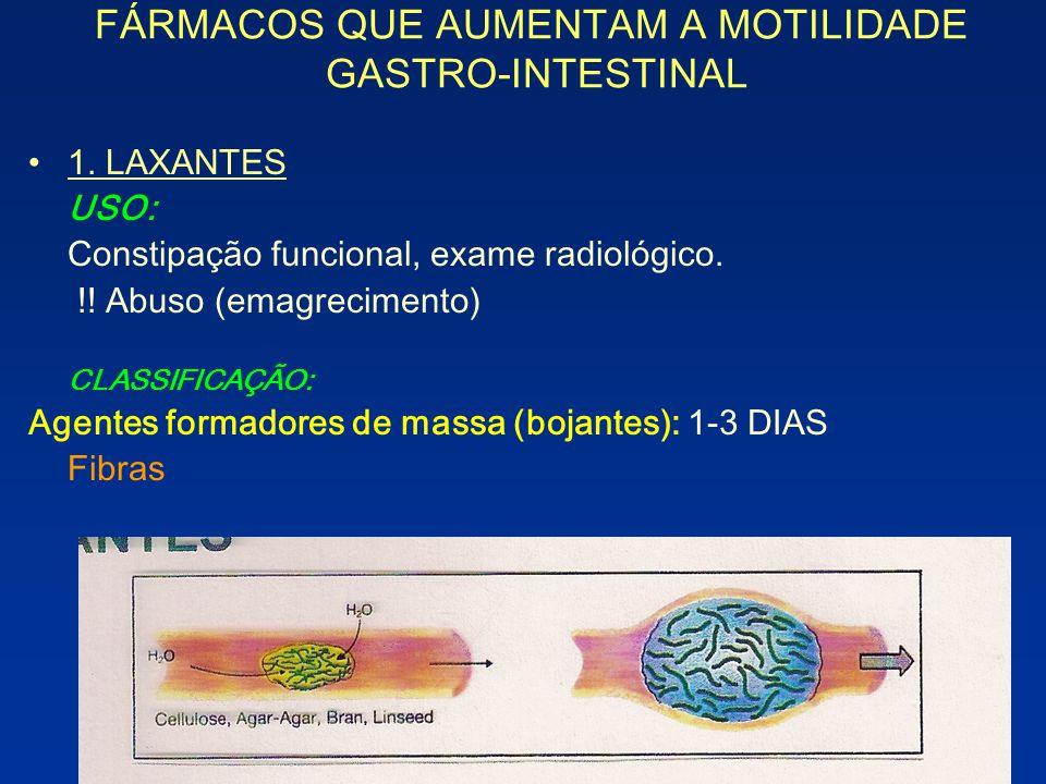FÁRMACOS QUE AUMENTAM A MOTILIDADE GASTRO-INTESTINAL 1. LAXANTES USO: Constipação funcional, exame radiológico. !! Abuso (emagrecimento) CLASSIFICAÇÃO