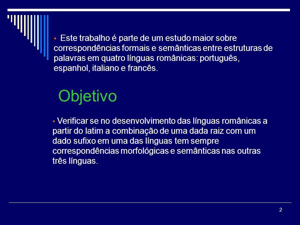 2 Objetivo Este trabalho é parte de um estudo maior sobre correspondências formais e semânticas entre estruturas de palavras em quatro línguas românic