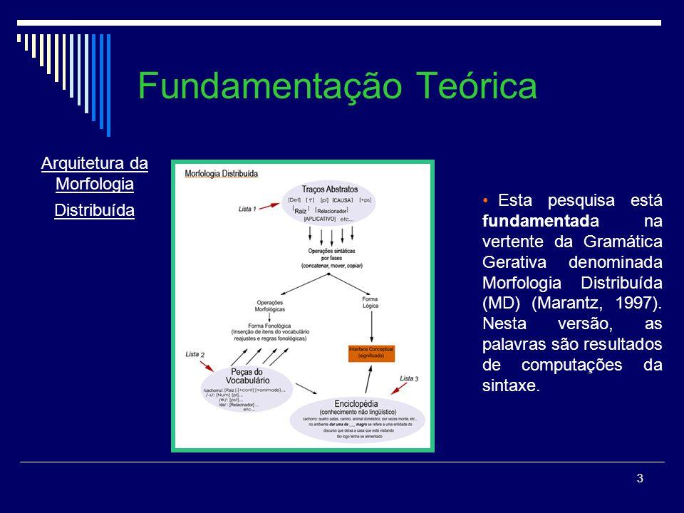 3 Fundamentação Teórica Esta pesquisa está fundamentada na vertente da Gramática Gerativa denominada Morfologia Distribuída (MD) (Marantz, 1997). Nest