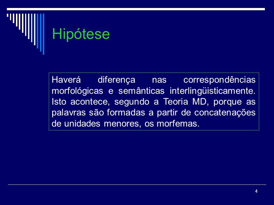 4 Hipótese Haverá diferença nas correspondências morfológicas e semânticas interlingüisticamente. Isto acontece, segundo a Teoria MD, porque as palavr