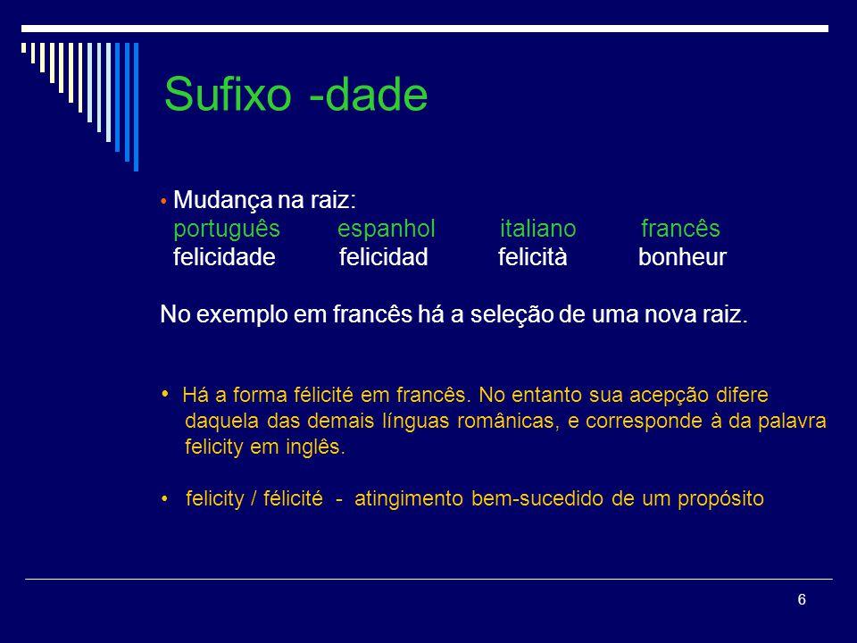 6 Sufixo -dade Mudança na raiz: português espanhol italiano francês felicidade felicidad felicità bonheur No exemplo em francês há a seleção de uma no