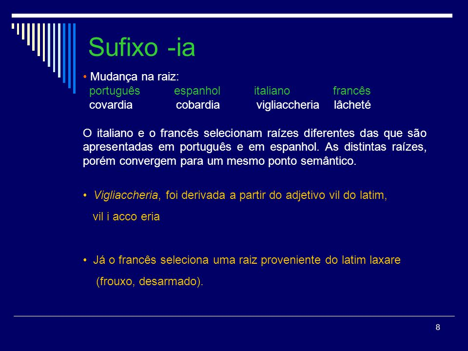8 Sufixo -ia Mudança na raiz: português espanhol italiano francês covardia cobardia vigliaccheria lâcheté O italiano e o francês selecionam raízes diferentes das que são apresentadas em português e em espanhol.