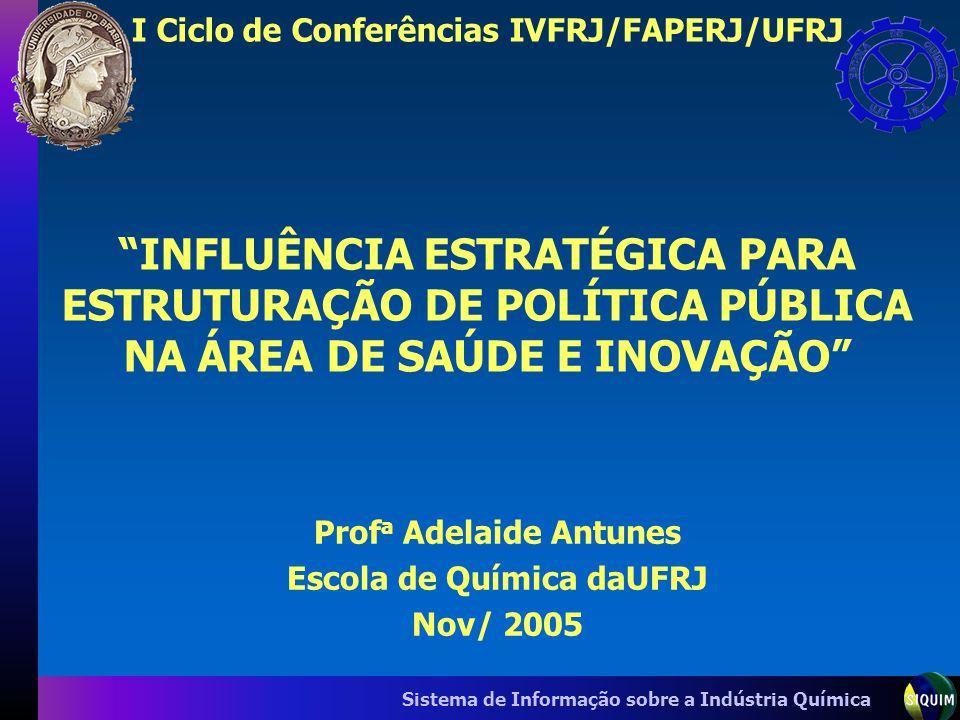 Sistema de Informação sobre a Indústria Química Prof a Adelaide Antunes Escola de Química daUFRJ Nov/ 2005 I Ciclo de Conferências IVFRJ/FAPERJ/UFRJ I