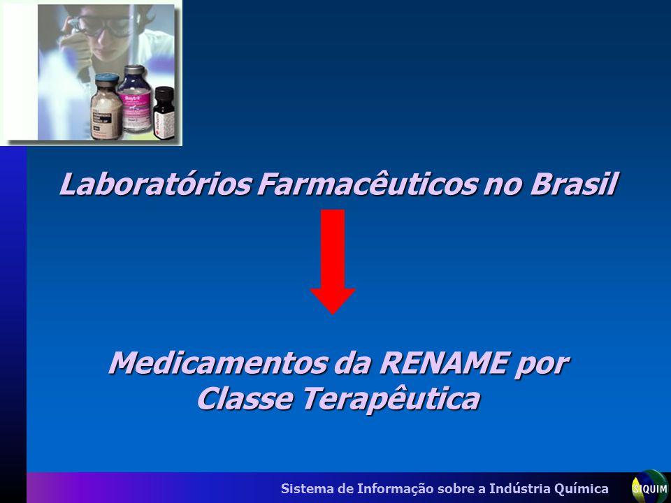 Sistema de Informação sobre a Indústria Química Laboratórios Farmacêuticos no Brasil Medicamentos da RENAME por Classe Terapêutica