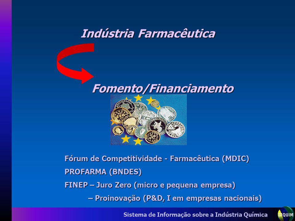 Sistema de Informação sobre a Indústria Química Indústria Farmacêutica Fomento/Financiamento Fórum de Competitividade - Farmacêutica (MDIC) PROFARMA (