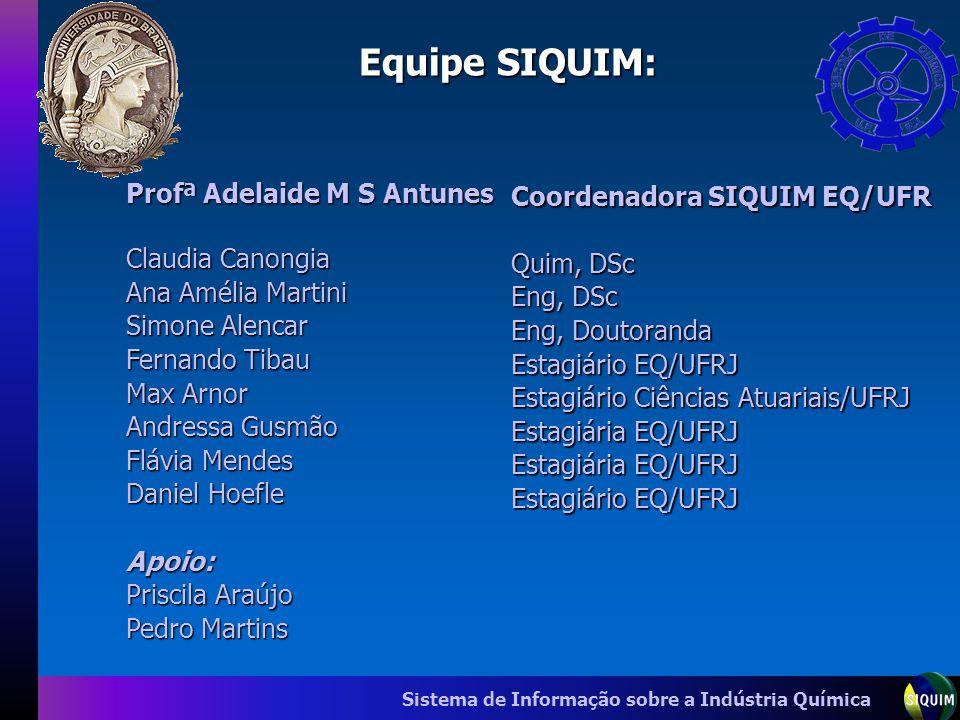 Sistema de Informação sobre a Indústria Química Profª Adelaide M S Antunes Claudia Canongia Ana Amélia Martini Simone Alencar Fernando Tibau Max Arnor