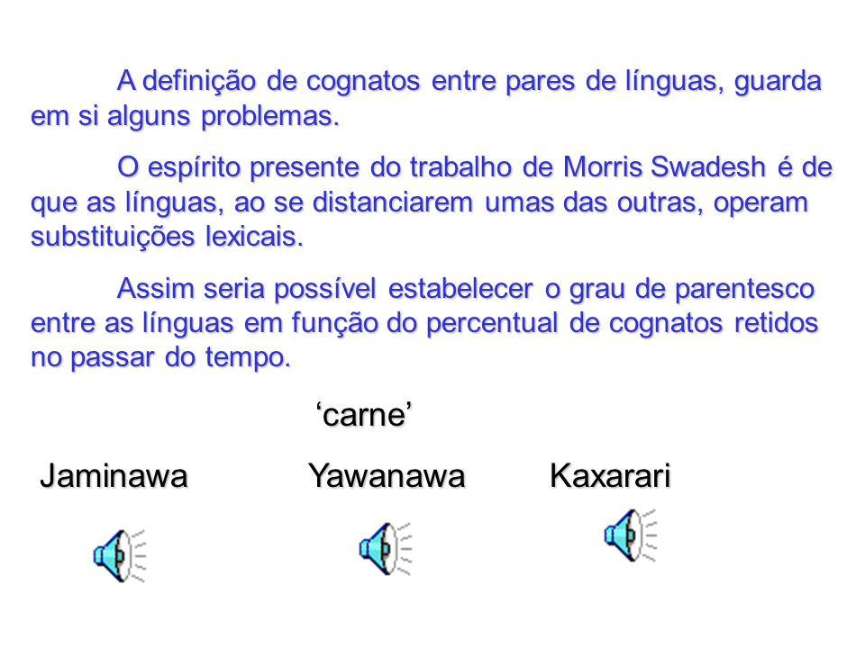 Formula da glotocronologia citada por Swadesh (1950) t1 + t2 = Log C : Log r Onde t1 e t2 seriam os tempos de separação de duas línguas aparentadas de