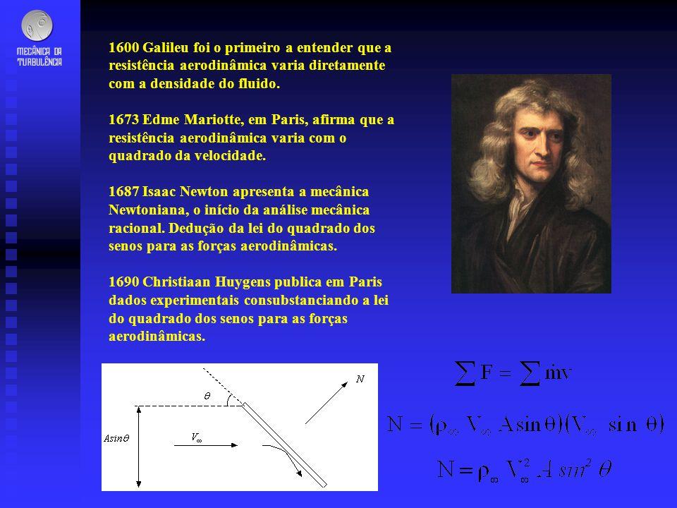 1600 Galileu foi o primeiro a entender que a resistência aerodinâmica varia diretamente com a densidade do fluido. 1673 Edme Mariotte, em Paris, afirm