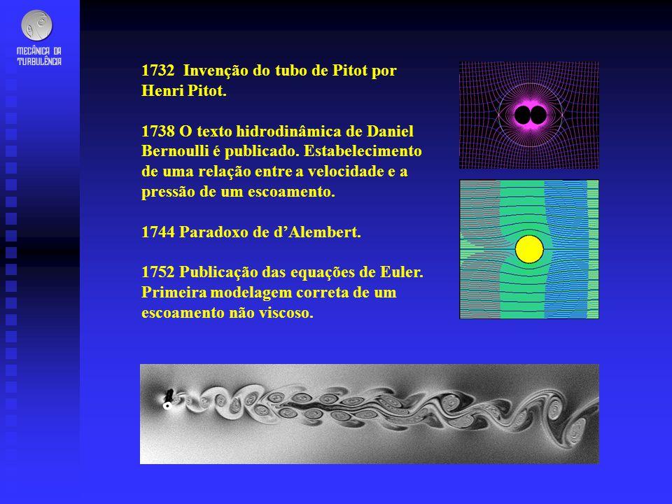 1732 Invenção do tubo de Pitot por Henri Pitot. 1738 O texto hidrodinâmica de Daniel Bernoulli é publicado. Estabelecimento de uma relação entre a vel