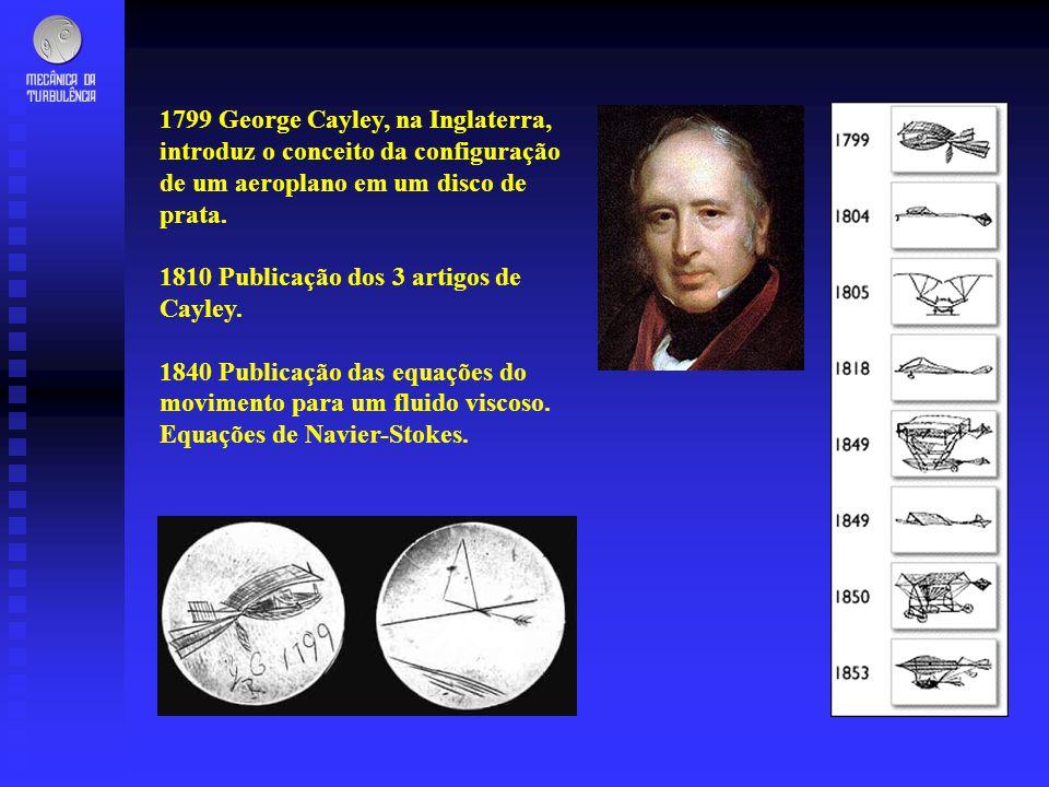 1799 George Cayley, na Inglaterra, introduz o conceito da configuração de um aeroplano em um disco de prata. 1810 Publicação dos 3 artigos de Cayley.