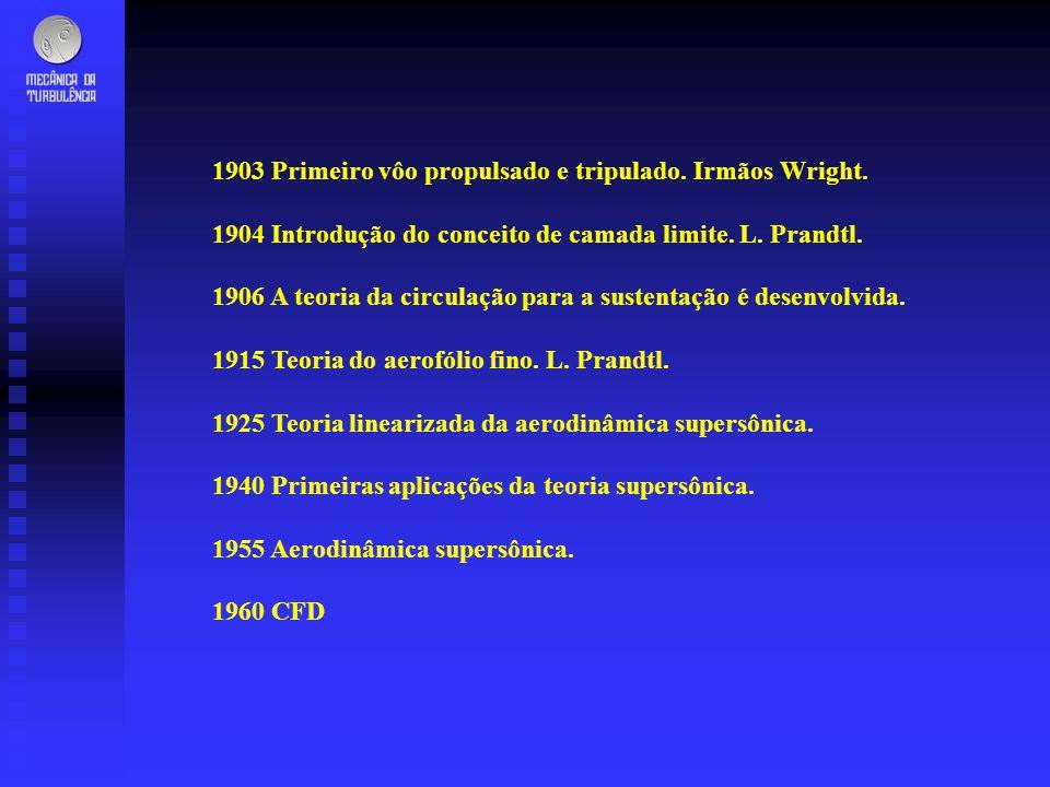 1903 Primeiro vôo propulsado e tripulado. Irmãos Wright. 1904 Introdução do conceito de camada limite. L. Prandtl. 1906 A teoria da circulação para a