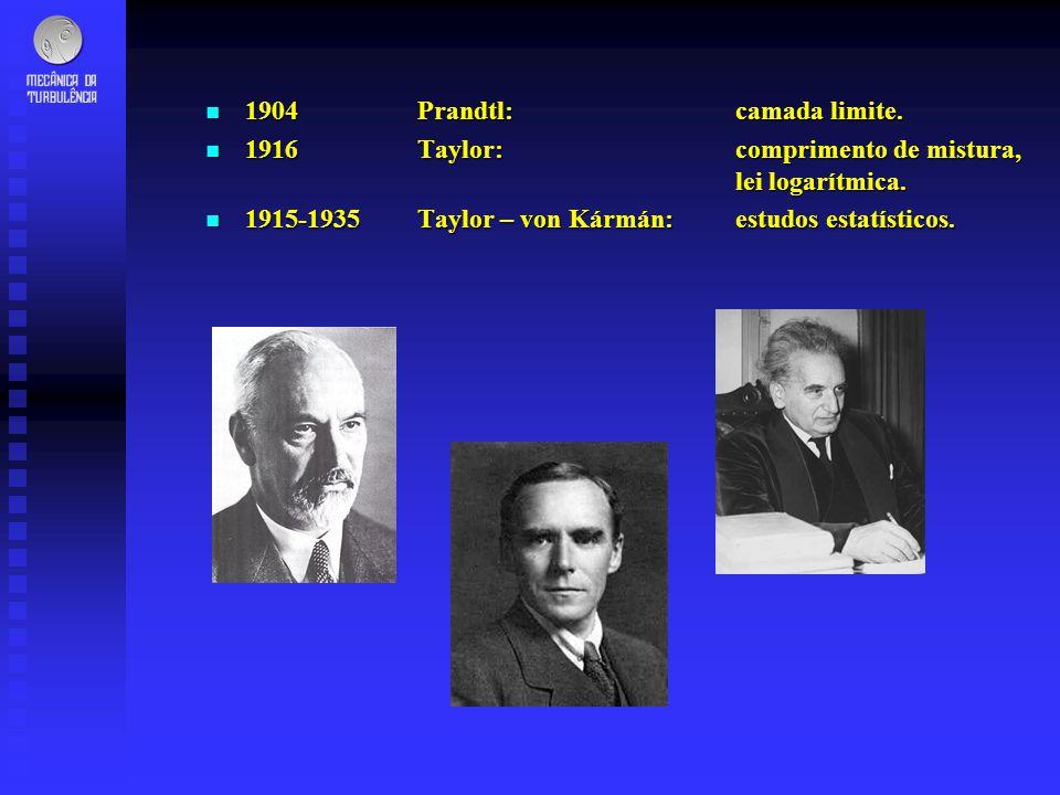 n 1904Prandtl: camada limite. n 1916Taylor:comprimento de mistura, lei logarítmica. n 1915-1935 Taylor – von Kármán: estudos estatísticos.