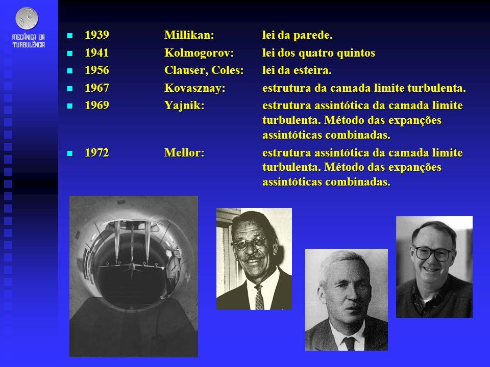 n 1939Millikan:lei da parede. n 1941Kolmogorov:lei dos quatro quintos n 1956Clauser, Coles:lei da esteira. n 1967Kovasznay: estrutura da camada limite