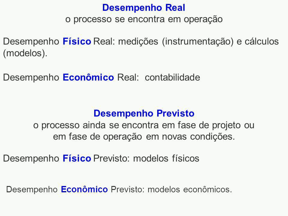 Desempenho Físico Real: medições (instrumentação) e cálculos (modelos).