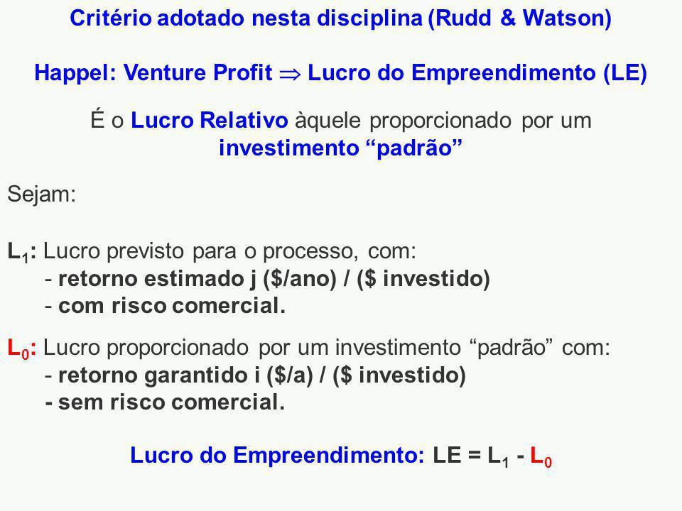 Critério adotado nesta disciplina (Rudd & Watson) Happel: Venture Profit Lucro do Empreendimento (LE) Lucro do Empreendimento: LE = L 1 - L 0 L 0 : Lucro proporcionado por um investimento padrão com: - retorno garantido i ($/a) / ($ investido) - sem risco comercial.