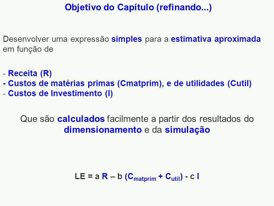 Desenvolver uma expressão simples para a estimativa aproximada em função de LE = a R – b (C matprim + C util ) - c I Objetivo do Capítulo (refinando...) - Receita (R) - Custos de matérias primas (Cmatprim), e de utilidades (Cutil) - Custos de Investimento (I) Que são calculados facilmente a partir dos resultados do dimensionamento e da simulação