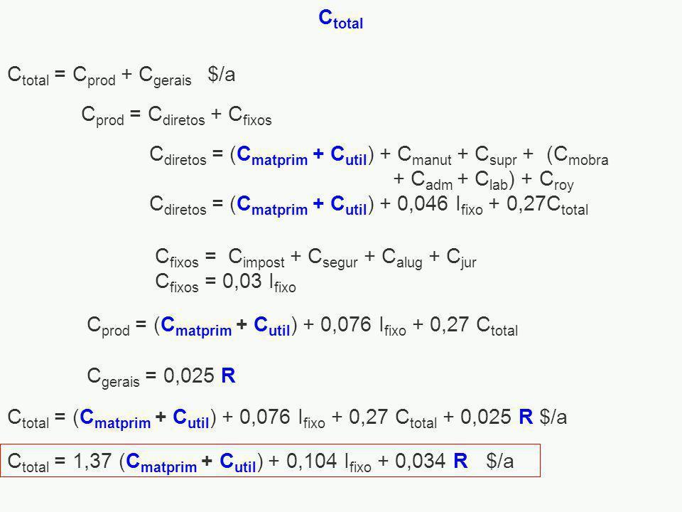 C total = (C matprim + C util ) + 0,076 I fixo + 0,27 C total + 0,025 R $/a C total = 1,37 (C matprim + C util ) + 0,104 I fixo + 0,034 R $/a C total = C prod + C gerais $/a C prod = C diretos + C fixos C diretos = (C matprim + C util ) + C manut + C supr + (C mobra + C adm + C lab ) + C roy C diretos = (C matprim + C util ) + 0,046 I fixo + 0,27C total C fixos = C impost + C segur + C alug + C jur C fixos = 0,03 I fixo C prod = (C matprim + C util ) + 0,076 I fixo + 0,27 C total C gerais = 0,025 R C total