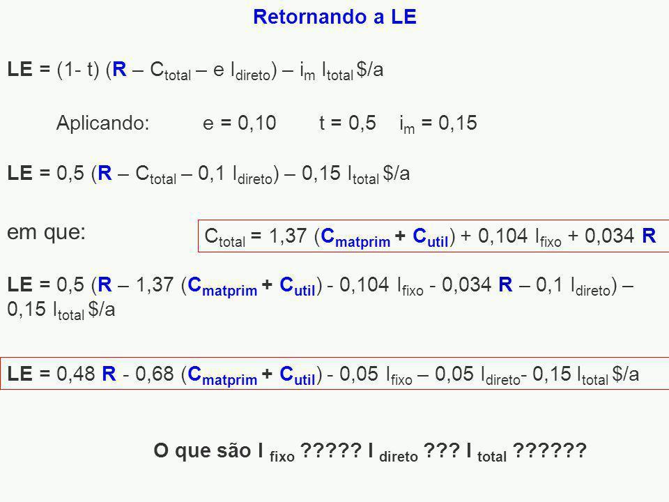LE = (1- t) (R – C total – e I direto ) – i m I total $/a C total = 1,37 (C matprim + C util ) + 0,104 I fixo + 0,034 R LE = 0,48 R - 0,68 (C matprim + C util ) - 0,05 I fixo – 0,05 I direto - 0,15 I total $/a O que são I fixo ????.