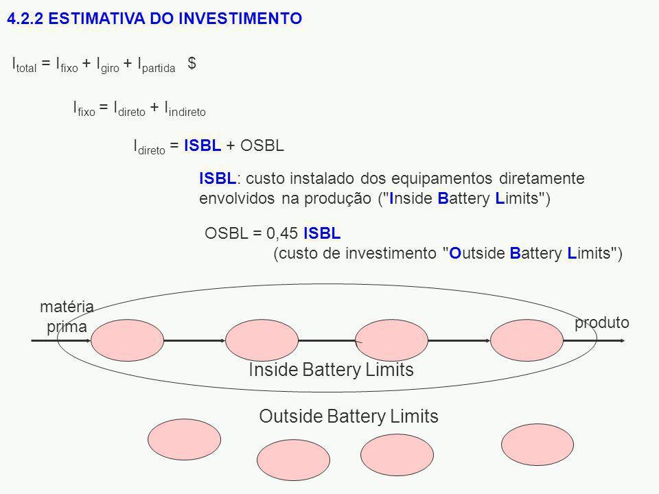 I total = I fixo + I giro + I partida $ 4.2.2 ESTIMATIVA DO INVESTIMENTO OSBL = 0,45 ISBL (custo de investimento Outside Battery Limits ) ISBL: custo instalado dos equipamentos diretamente envolvidos na produção ( Inside Battery Limits ) I direto = ISBL + OSBL I fixo = I direto + I indireto Inside Battery Limits Outside Battery Limits matéria prima produto