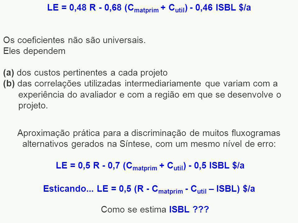 Como se estima ISBL ??.Os coeficientes não são universais.