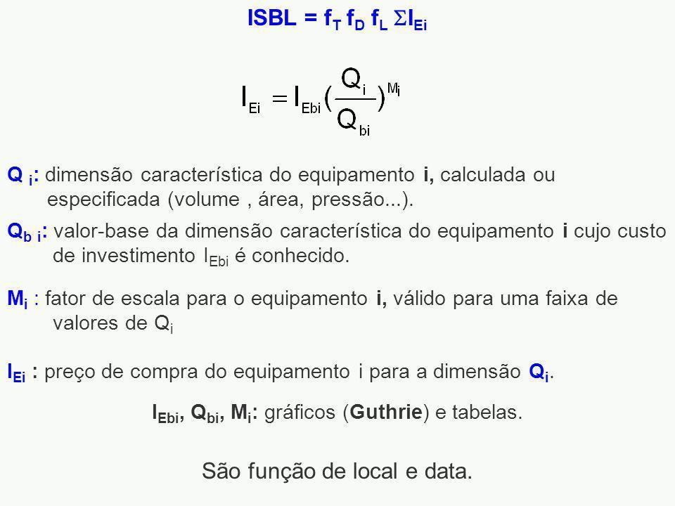 Q i : dimensão característica do equipamento i, calculada ou especificada (volume, área, pressão...).