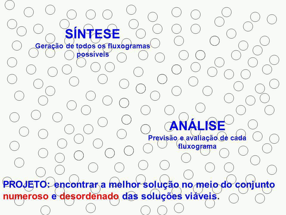 Determinar o conjunto ótimo das dimensões dos equipamentos e correntes (otimização paramétrica)