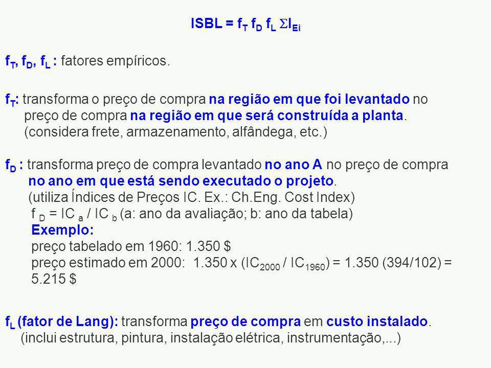 ISBL = f T f D f L I Ei f T, f D, f L : fatores empíricos.
