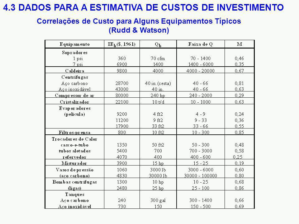 Correlações de Custo para Alguns Equipamentos Típicos (Rudd & Watson) 4.3 DADOS PARA A ESTIMATIVA DE CUSTOS DE INVESTIMENTO