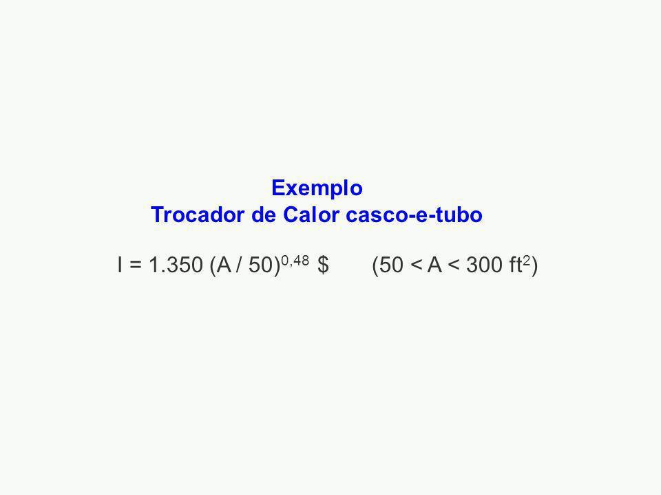 Exemplo Trocador de Calor casco-e-tubo I = 1.350 (A / 50) 0,48 $ (50 < A < 300 ft 2 )