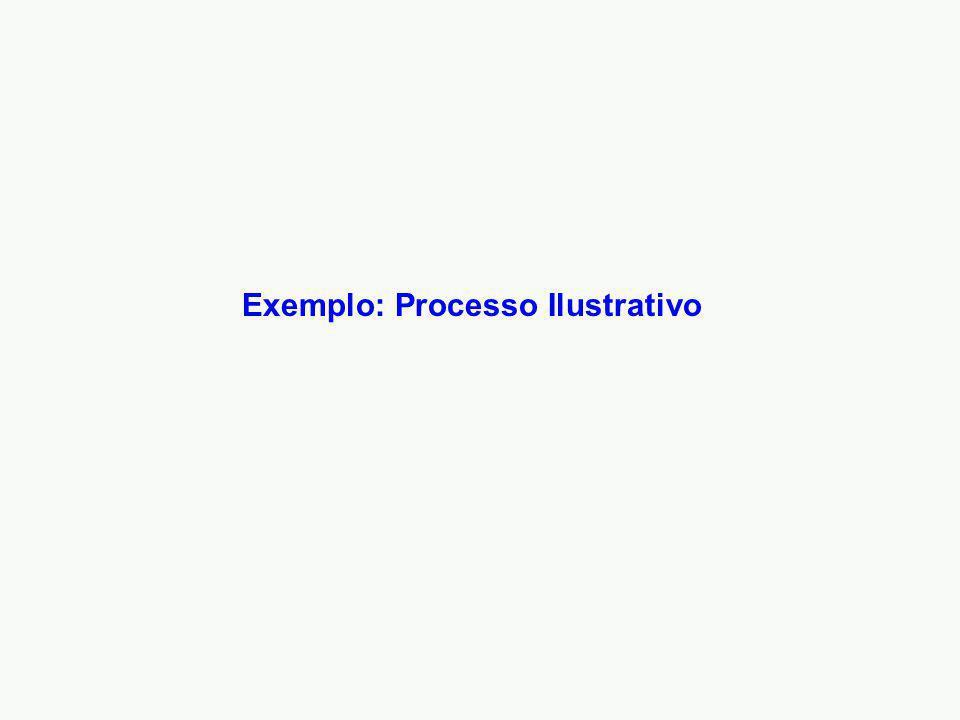 Exemplo: Processo Ilustrativo