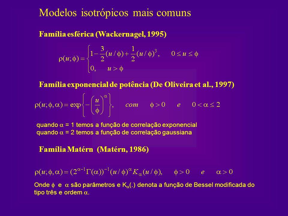 quando = 1 temos a função de correlação exponencial quando = 2 temos a função de correlação gaussiana Família esférica (Wackernagel, 1995) Família Mat