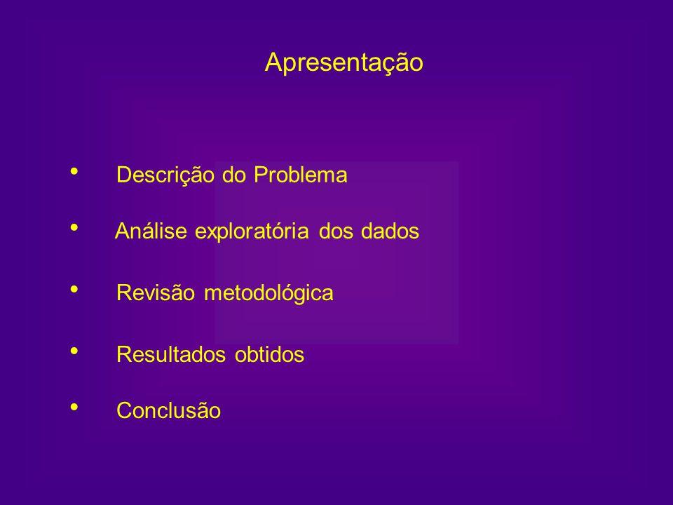 Descrição do Problema Análise exploratória dos dados Resultados obtidos Revisão metodológica Conclusão Apresentação