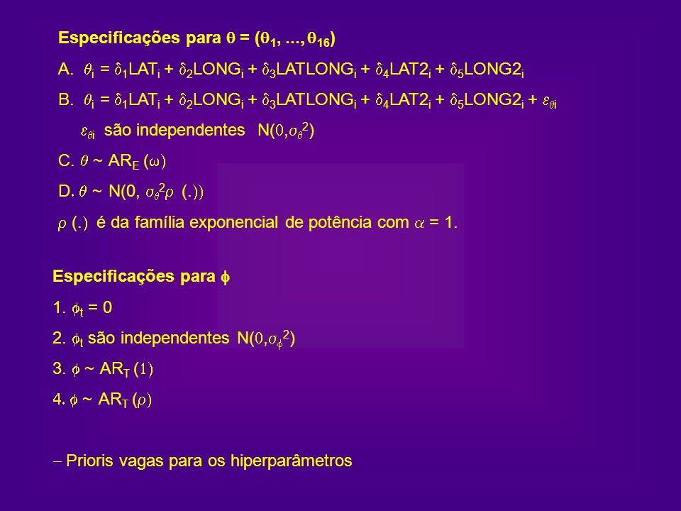 Especificações para = ( 1, 16 ) A. i = 1 LAT i + 2 LONG i + 3 LATLONG i + 4 LAT2 i + 5 LONG2 i B. i = 1 LAT i + 2 LONG i + 3 LATLONG i + 4 LAT2 i + 5