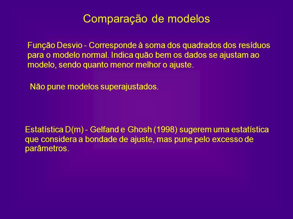 Comparação de modelos Função Desvio - Corresponde à soma dos quadrados dos resíduos para o modelo normal. Indica quão bem os dados se ajustam ao model