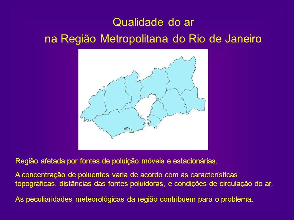Amostragem da qualidade do ar em 16 pontos distribuídos pela Região Metropolitana, em 1999.