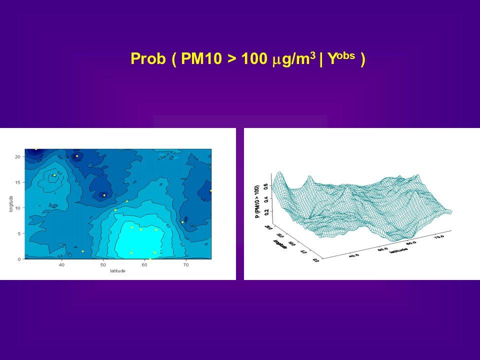 Prob ( PM10 > 100 g/m 3 | Y obs )