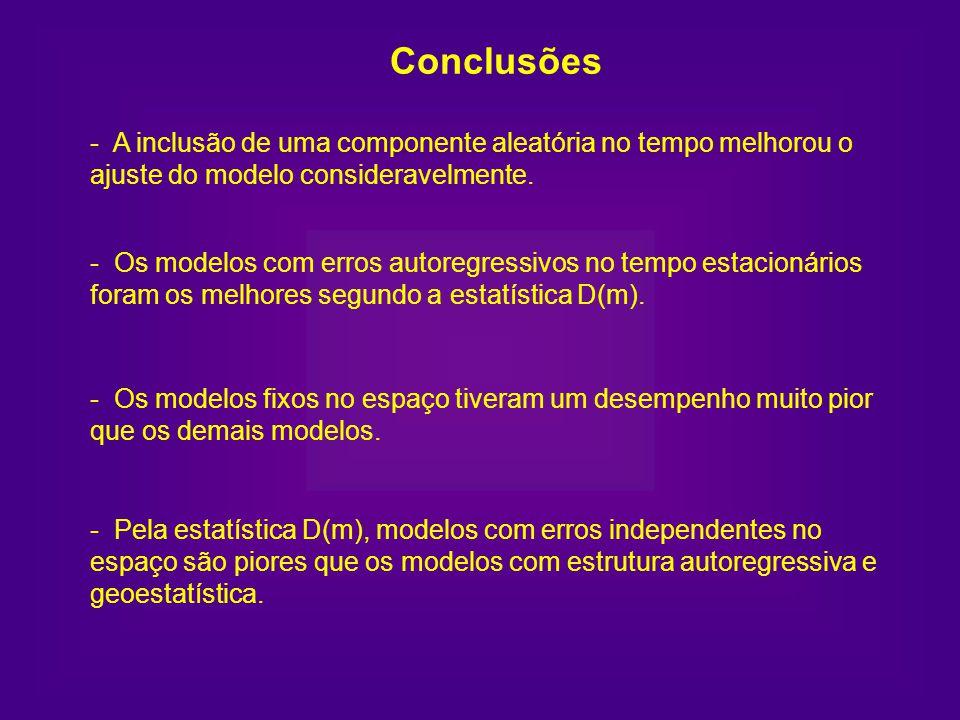 Conclusões - A inclusão de uma componente aleatória no tempo melhorou o ajuste do modelo consideravelmente. - Os modelos com erros autoregressivos no