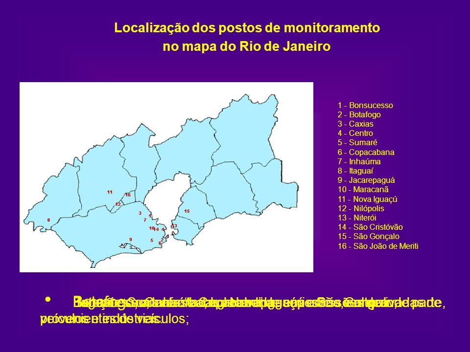 Bonsucesso, Inhaúma, e Jacarepaguá - emissões derivadas de veículos e indústrias. Botafogo, Centro e Copacabana - emissões, em grande parte, provenien