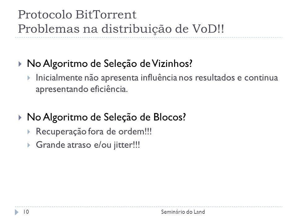 Protocolo BitTorrent Problemas na distribuição de VoD!! No Algoritmo de Seleção de Vizinhos? Inicialmente não apresenta influência nos resultados e co