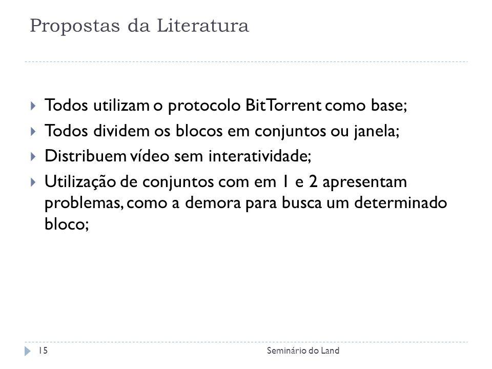 Propostas da Literatura Todos utilizam o protocolo BitTorrent como base; Todos dividem os blocos em conjuntos ou janela; Distribuem vídeo sem interati