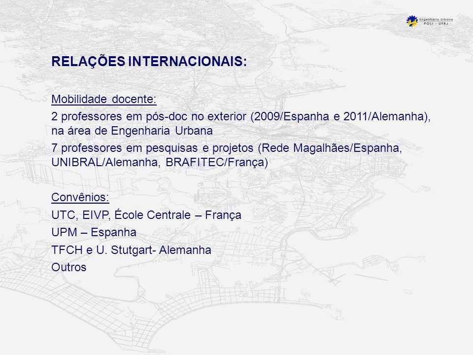 RELAÇÕES INTERNACIONAIS: Mobilidade docente: 2 professores em pós-doc no exterior (2009/Espanha e 2011/Alemanha), na área de Engenharia Urbana 7 professores em pesquisas e projetos (Rede Magalhães/Espanha, UNIBRAL/Alemanha, BRAFITEC/França) Convênios: UTC, EIVP, École Centrale – França UPM – Espanha TFCH e U.