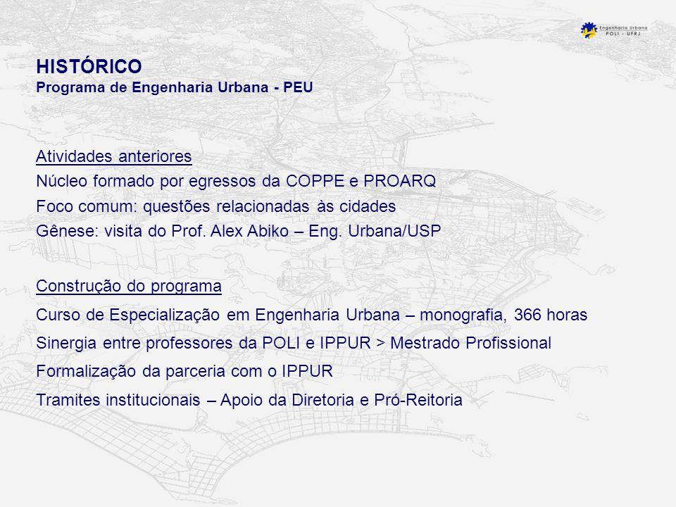 HISTÓRICO Programa de Engenharia Urbana - PEU Atividades anteriores Núcleo formado por egressos da COPPE e PROARQ Foco comum: questões relacionadas às cidades Gênese: visita do Prof.