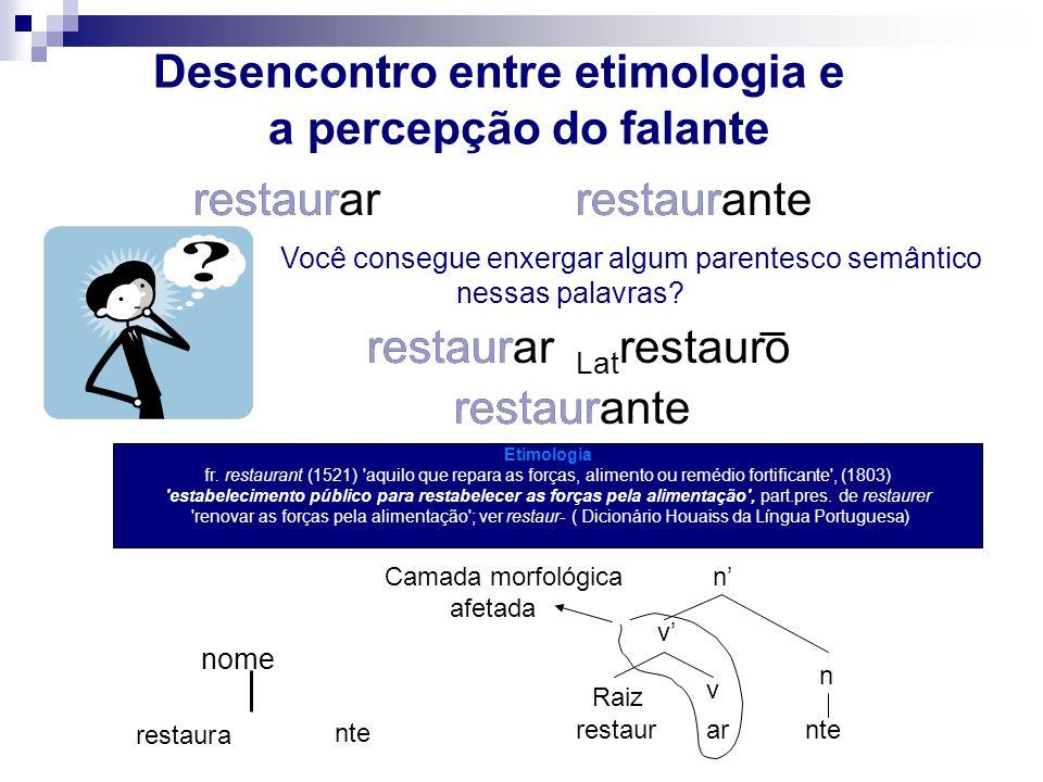 Desencontro entre etimologia e a percepção do falante restaurarrestaurante Você consegue enxergar algum parentesco semântico nessas palavras.