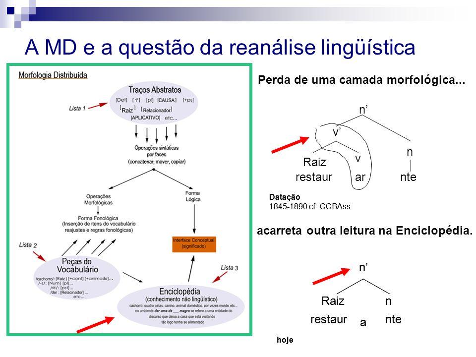 A MD e a questão da reanálise lingüística restaurarnte Raiz v n v n restaur Raiz n nte a Datação 1845-1890 cf.
