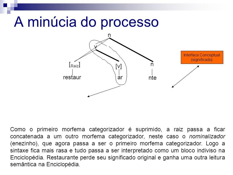 A minúcia do processo Traços Abstratos [Det] [1ª] [pl] [CAUSA] [+ps] [Qu-] [APLICATIVO] etc.. Lista 1 [ Raiz ] [v] v Restaurar Peças do Vocabulário /c