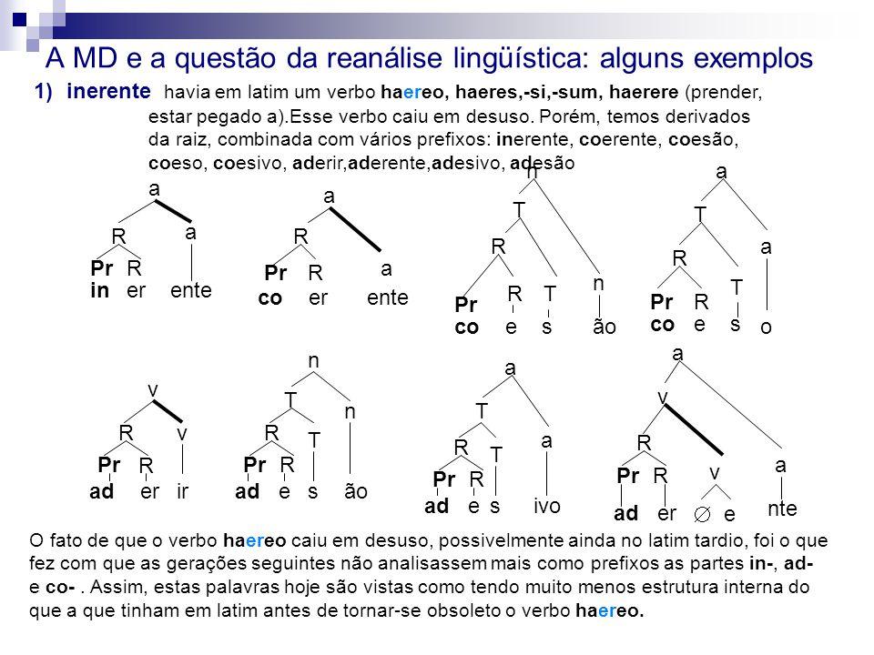 A MD e a questão da reanálise lingüística: alguns exemplos 1)inerente havia em latim um verbo haereo, haeres,-si,-sum, haerere (prender, estar pegado a).Esse verbo caiu em desuso.