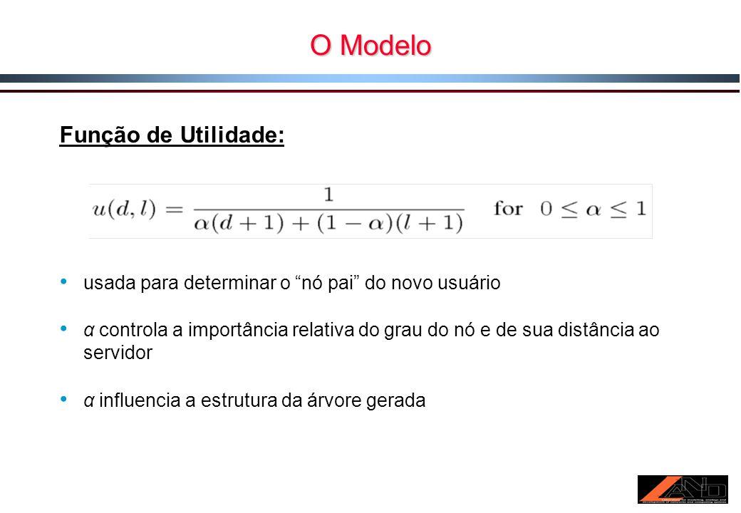 O Modelo Função de Utilidade: usada para determinar o nó pai do novo usuário α controla a importância relativa do grau do nó e de sua distância ao servidor α influencia a estrutura da árvore gerada