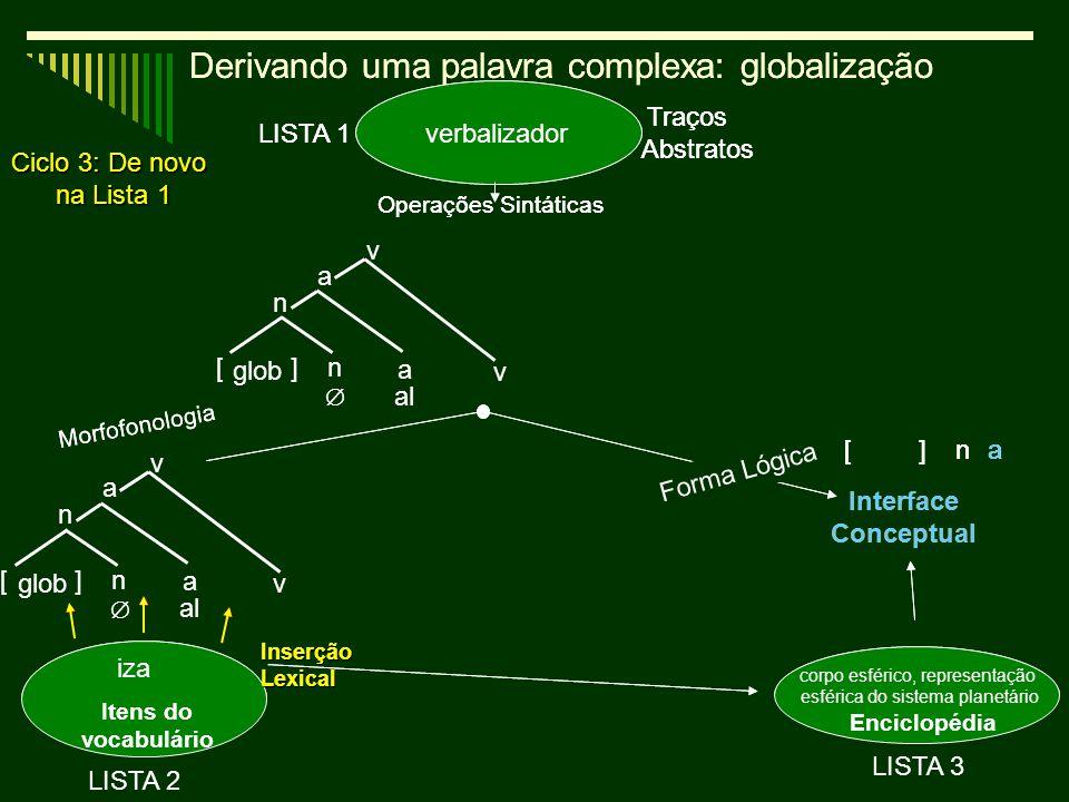 11 Derivando uma palavra complexa: globalização Operações Sintáticas Encliclopédia Itens do vocabulário Interface Conceptual Traços Abstratos LISTA 2