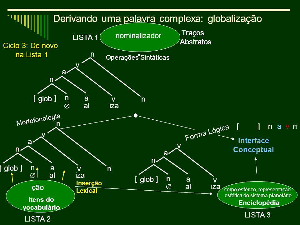 12 Derivando uma palavra complexa: globalização Operações Sintáticas Encliclopédia Itens do vocabulário Interface Conceptual Traços Abstratos LISTA 2