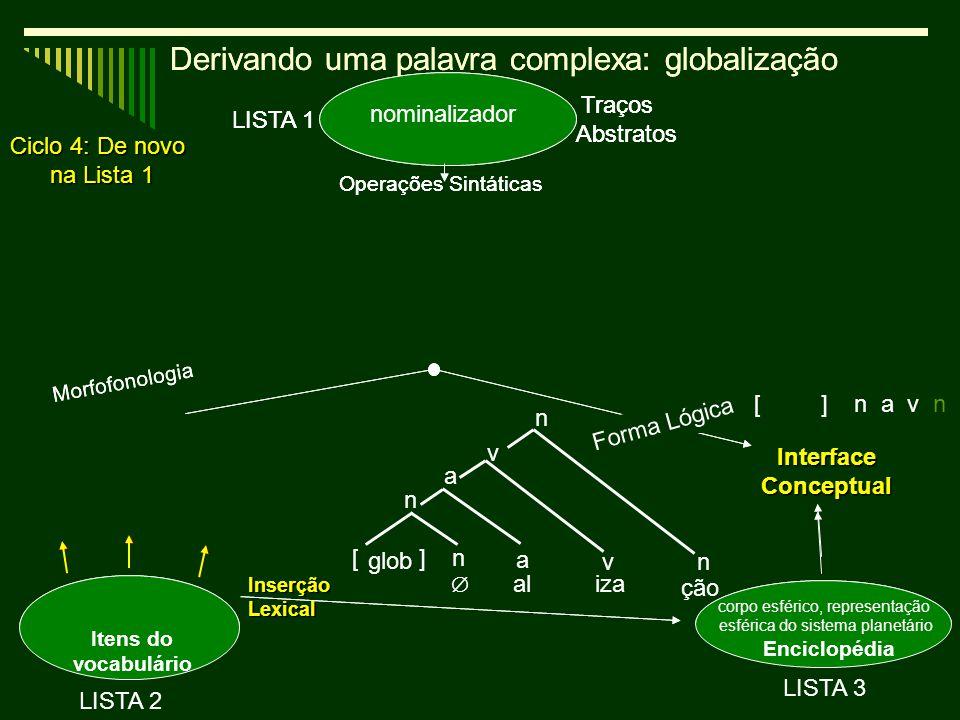 13 Derivando uma palavra complexa: globalização Operações Sintáticas Encliclopédia Itens do vocabulário Traços Abstratos LISTA 2 LISTA 3 Forma Lógica